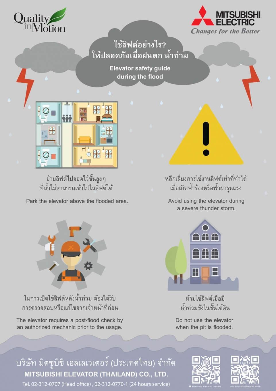 Poster - Elevator safety guide (Flood)