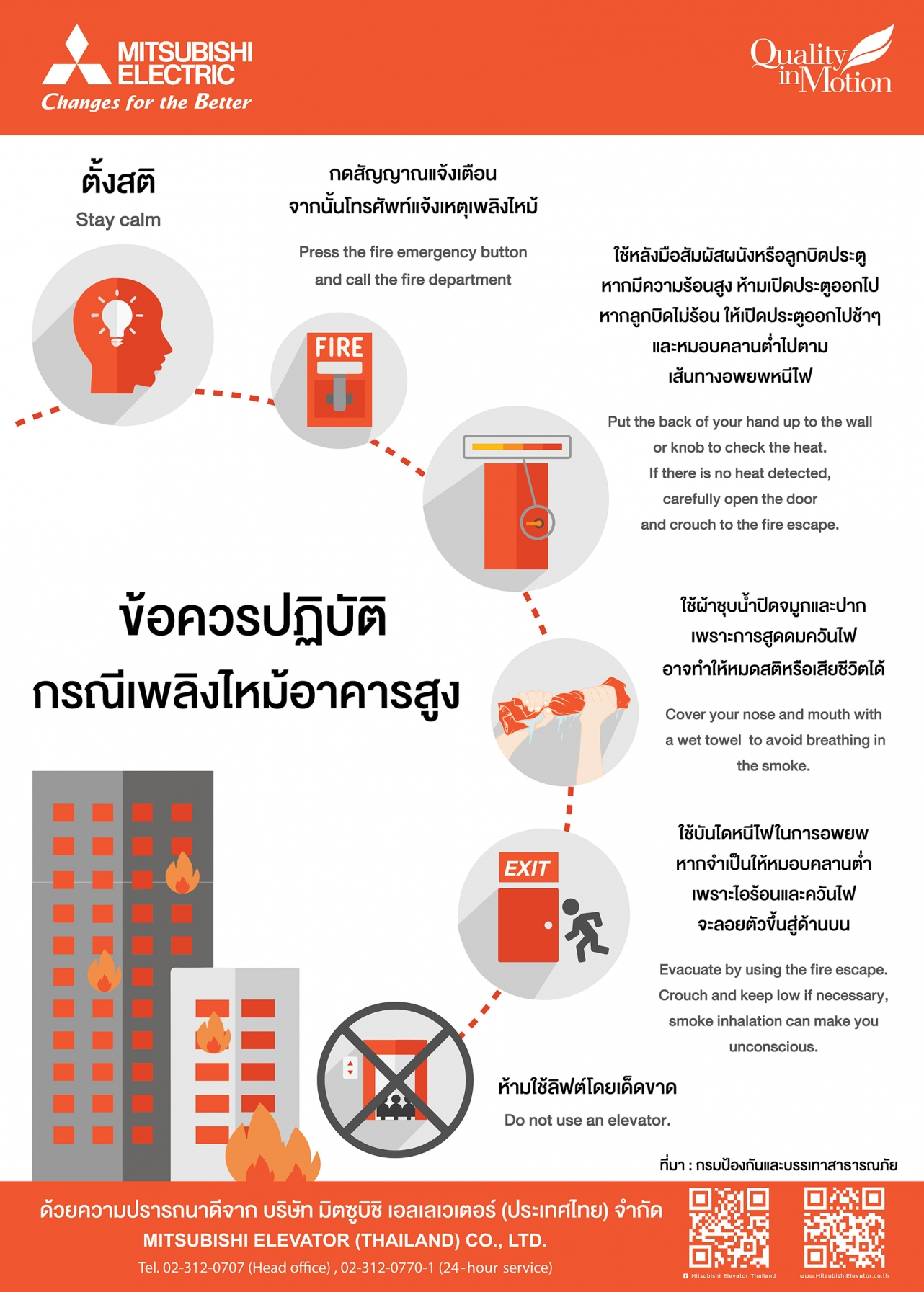 Poster - Fire Safety